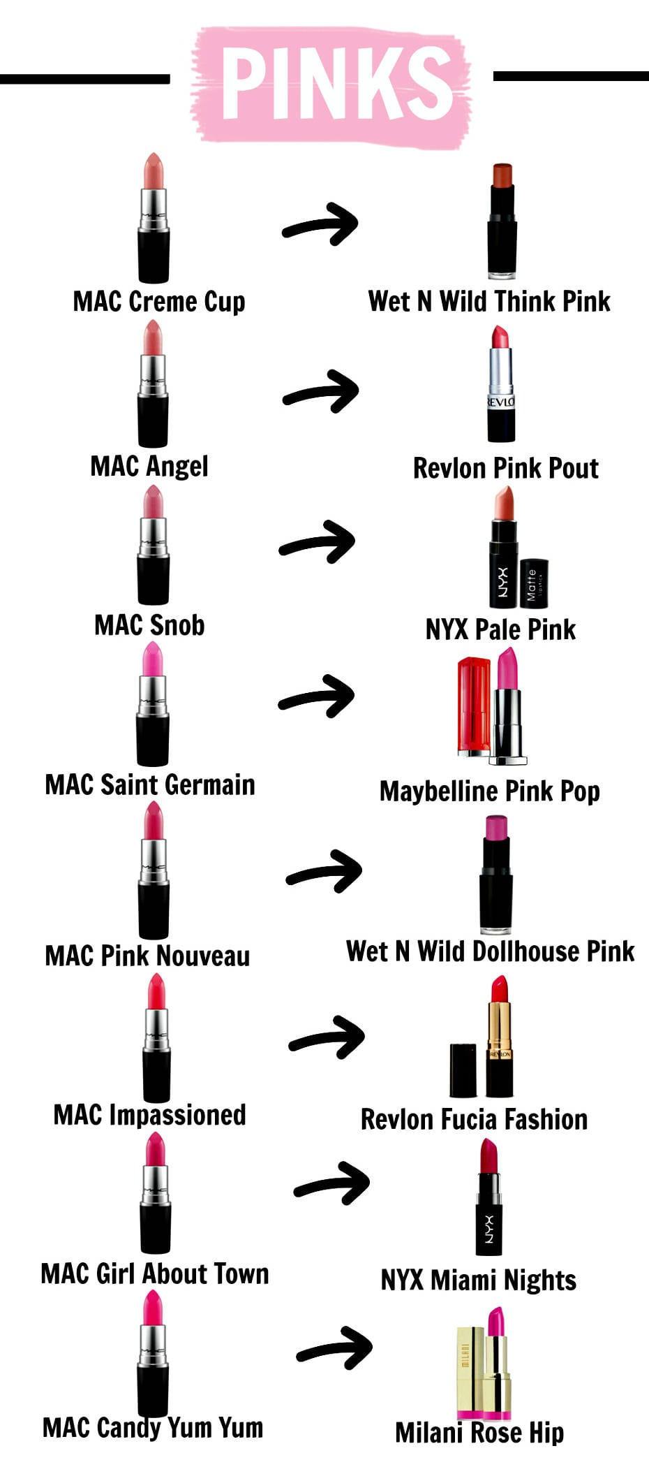 Beauty blogger Mash Elle shares a list of MAC bestseller lipstick dupes