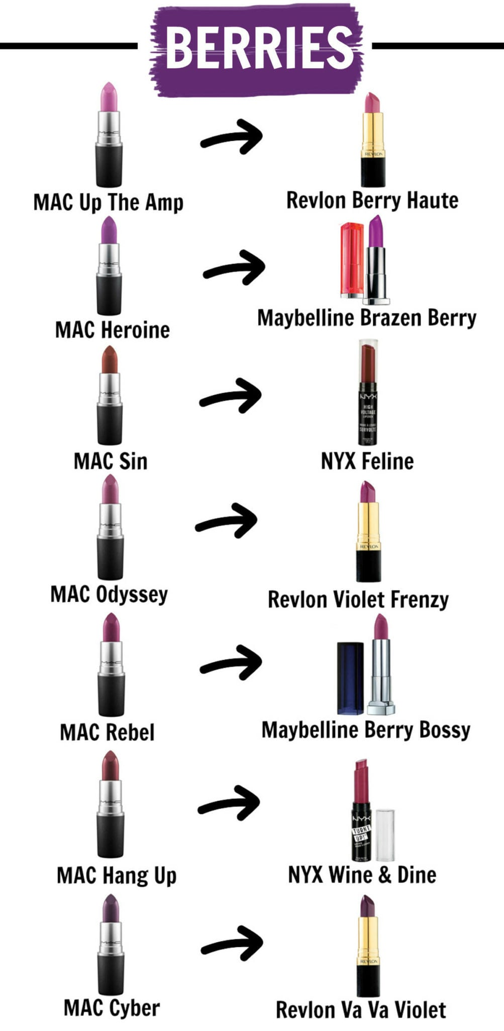 Beauty blogger Mash Elle shares a list of MAC bestseller lipstick dupes - Maybelline, NYX, L'oreal, e.l.f, Milani, Rimmel, Wet N Wild - MAC Lipstick Bestsellers: Dupe List featured by popular Orlando beauty blogger Mash Elle
