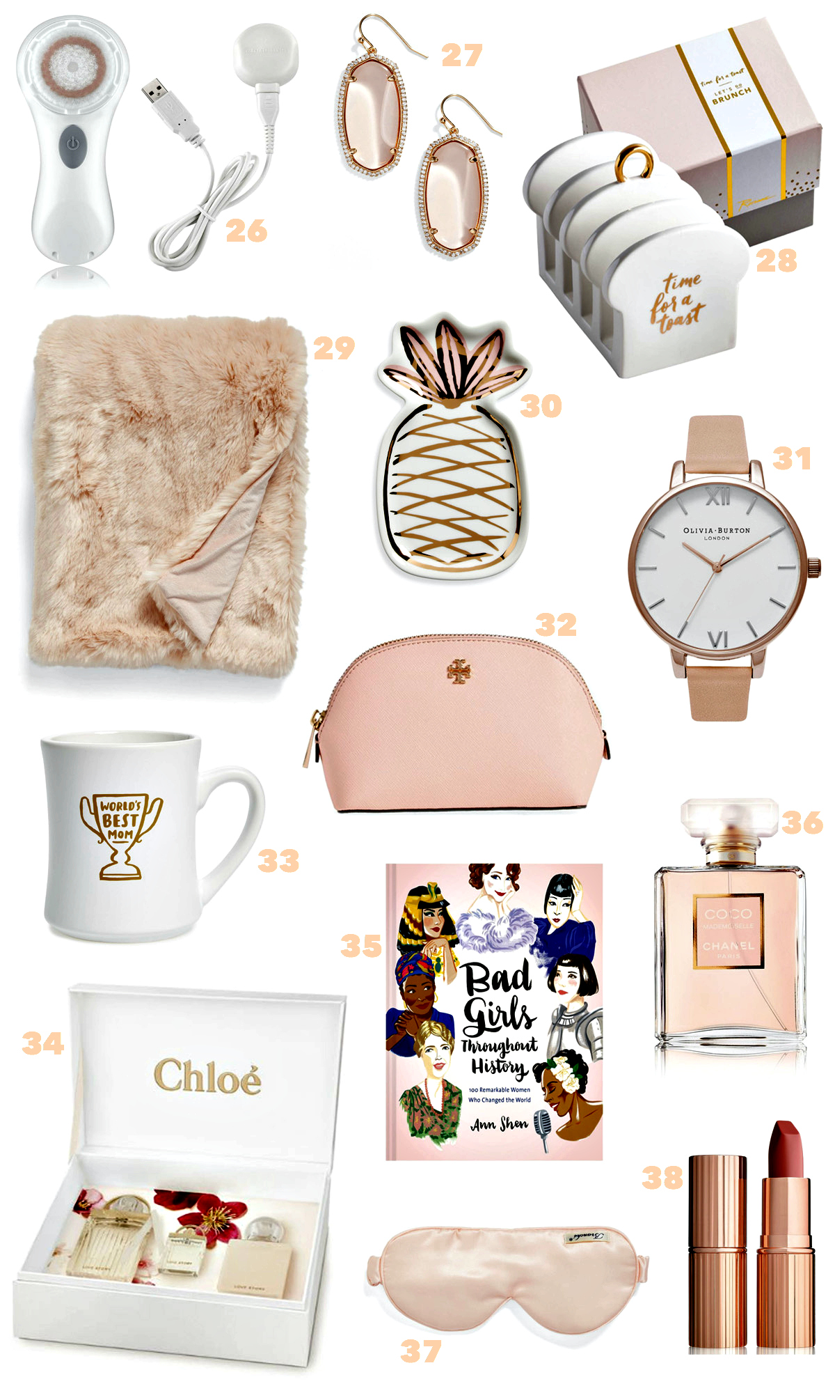 Mothers Day Gift Guide Orlando Lifestyle Blogger Mash