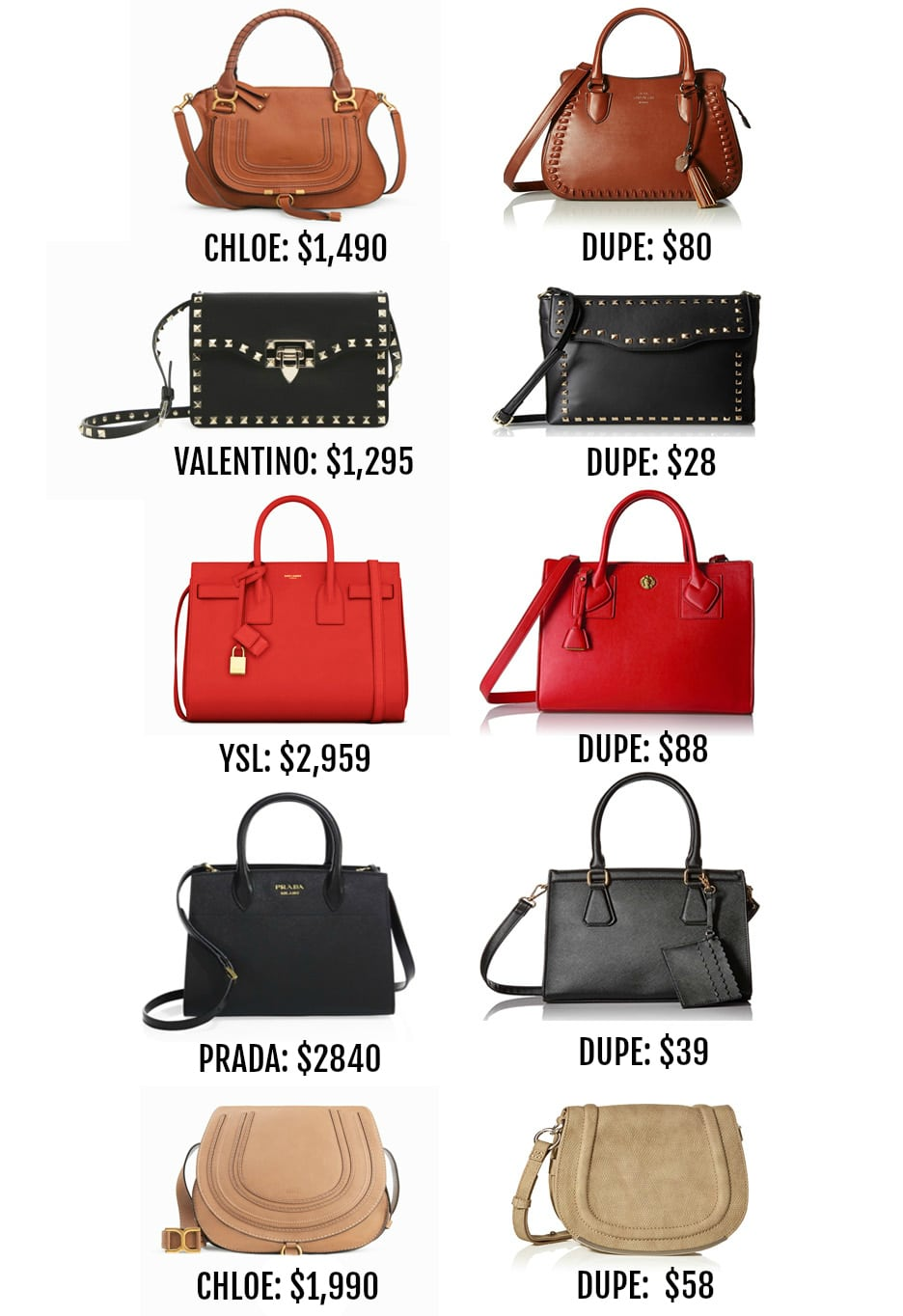 c090a810eb The Ultimate Designer Bag Dupes Guide by popular Orlando fashion blogger  Mash Elle
